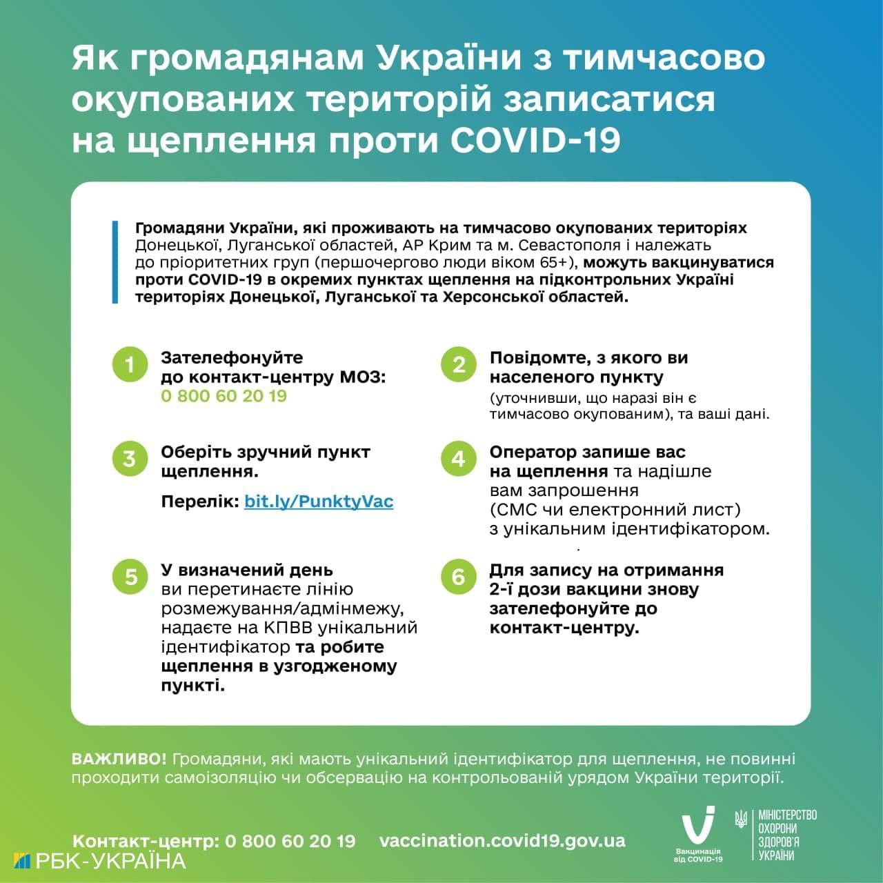 Як зробити щеплення українцям з Криму та ОРДЛО: детальна інструкція МОЗ