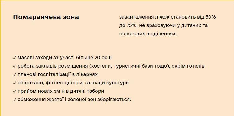 """Николаевскую область перевели в """"оранжевую"""" зону карантина"""