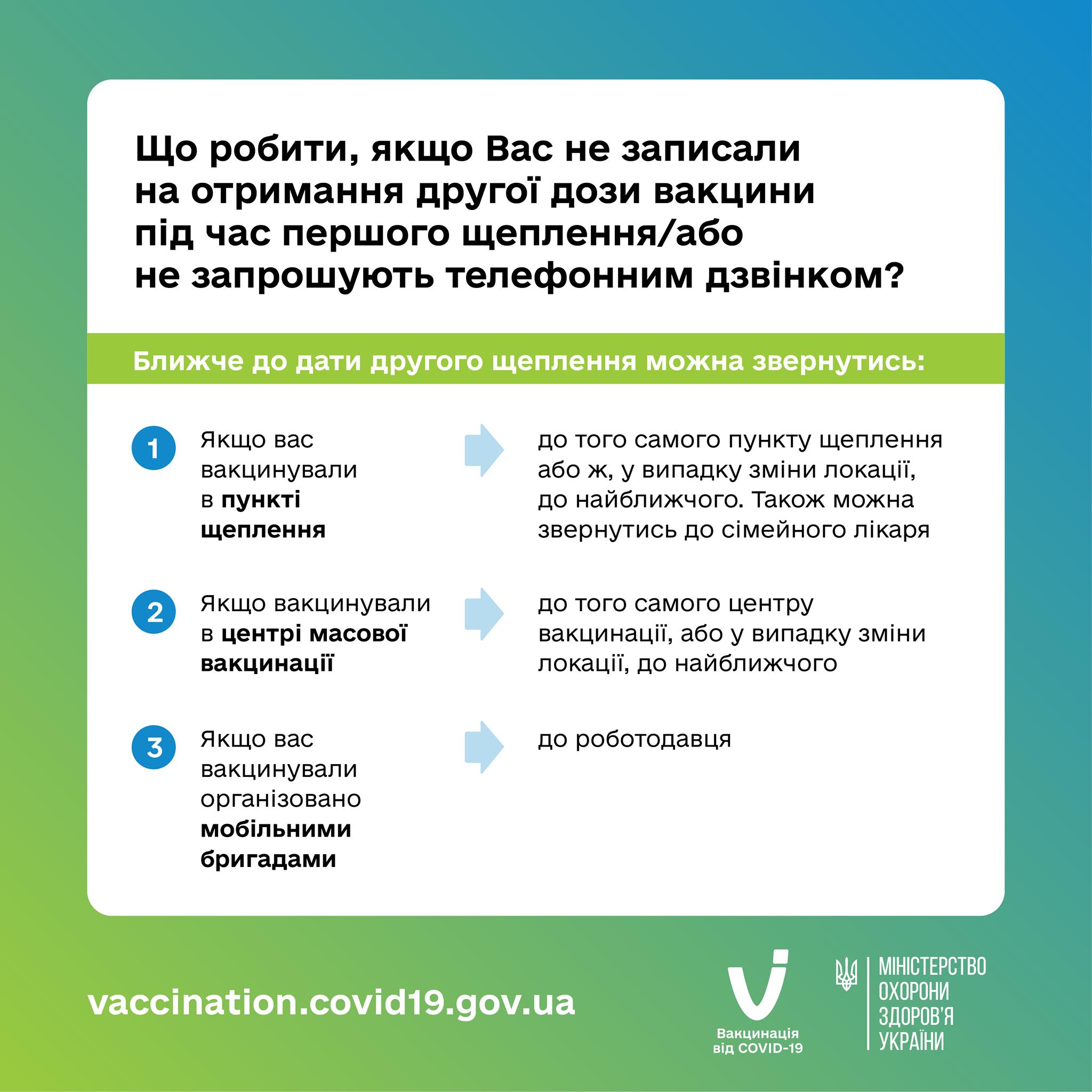 Як отримати другу дозу вакцини від коронавірусу: інструкція МОЗ