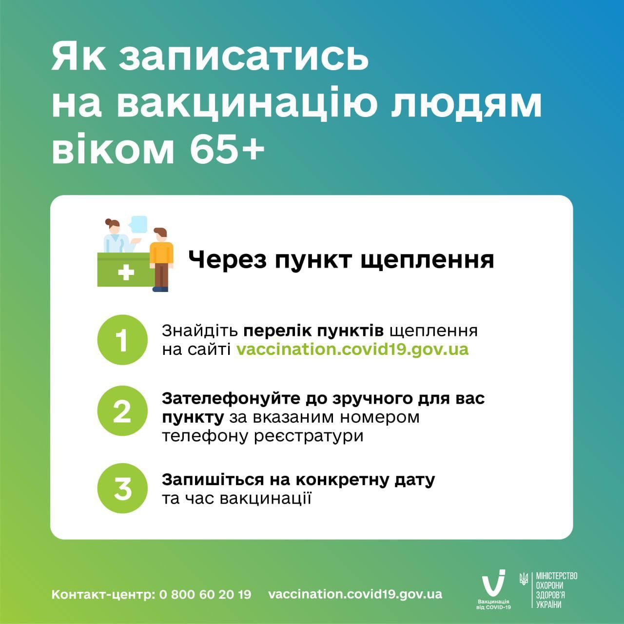 В Украине началась COVID-вакцинация людей старше 65 лет: как записаться на прививку