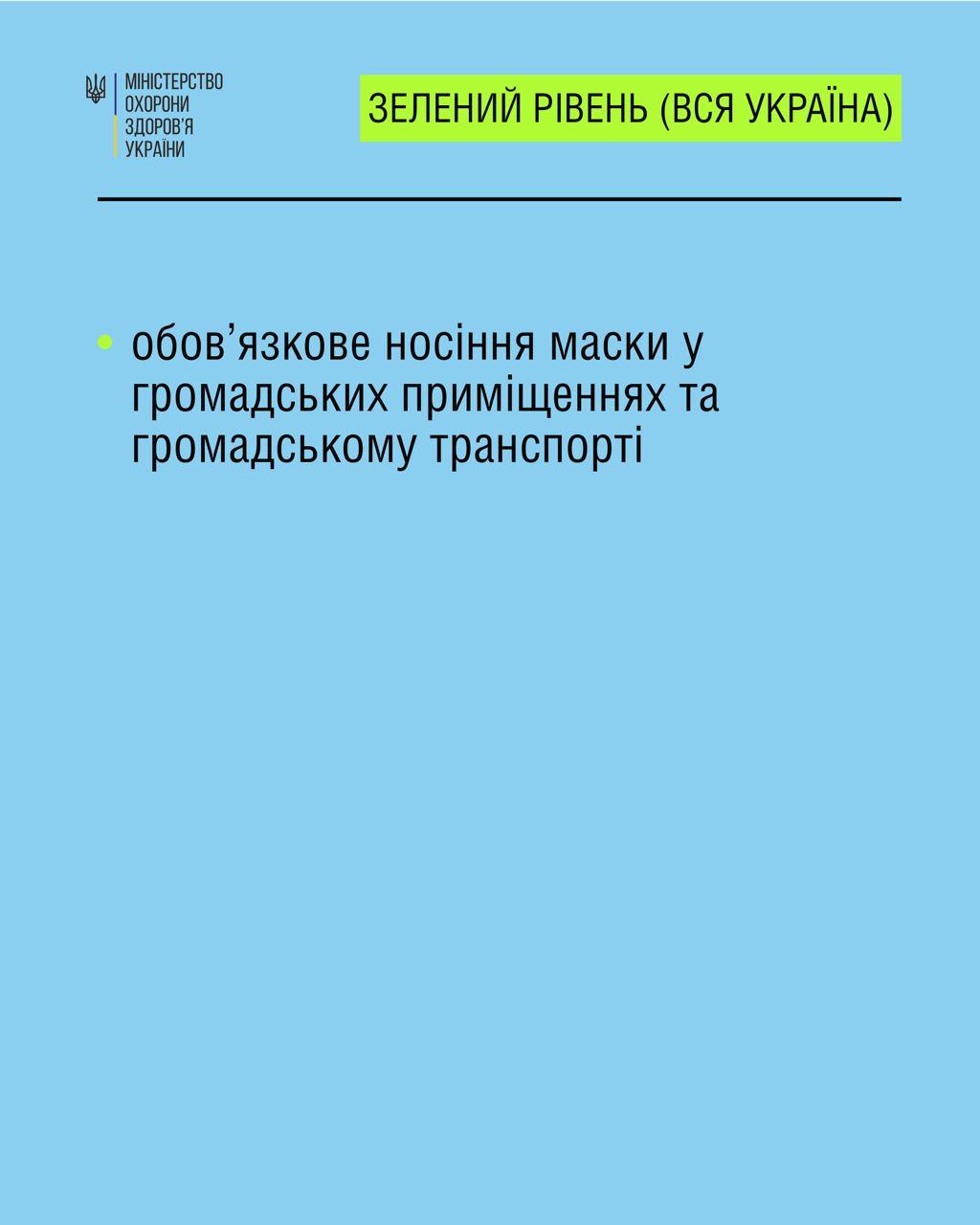Карантин в Украине: какие правила действуют и когда ждать ужесточения